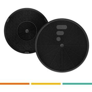 FC03 - Filtre à charbon compatible hotte Ikea NYTTIG FIL 500