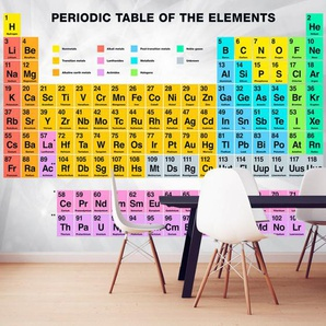 Papier peint - Periodic Table of the Elements