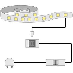 Barrette lumineuse LED Cupello